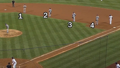 다저스의 포백 수비 결과는